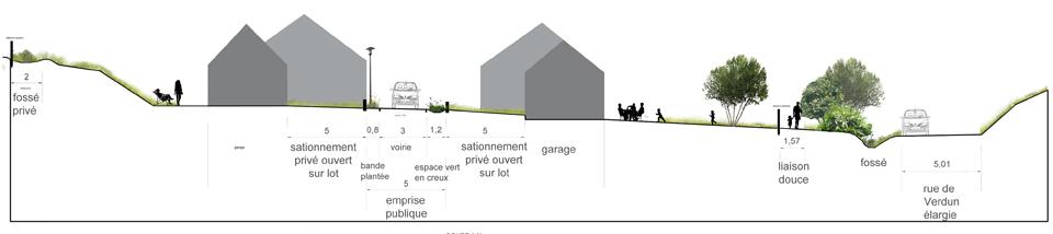 Sativa paysage les vignes du prieur nouzilly for Espace vert lotissement